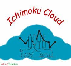 ichimoku-cloud