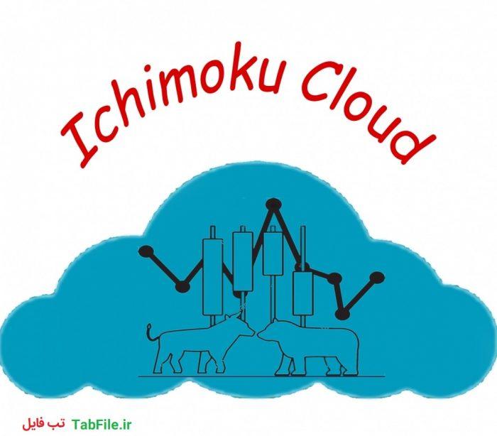 آموزش تحلیل ایچیموکو